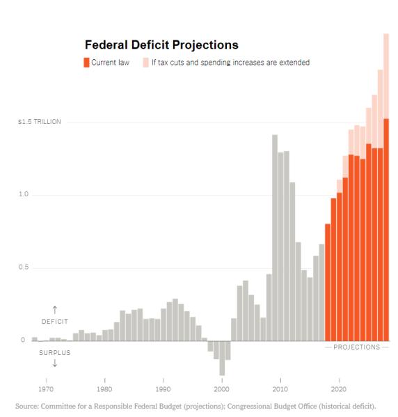 deficit3a