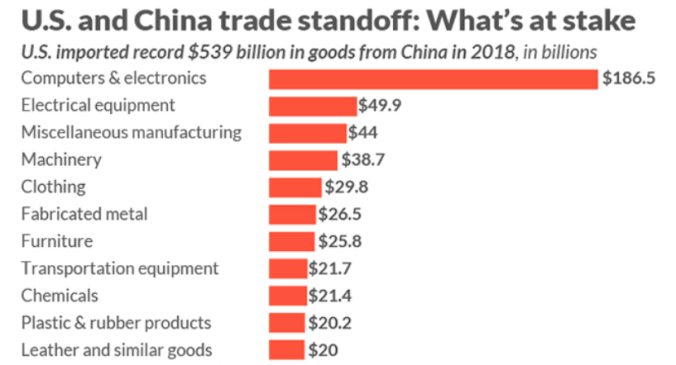 chinese_exports